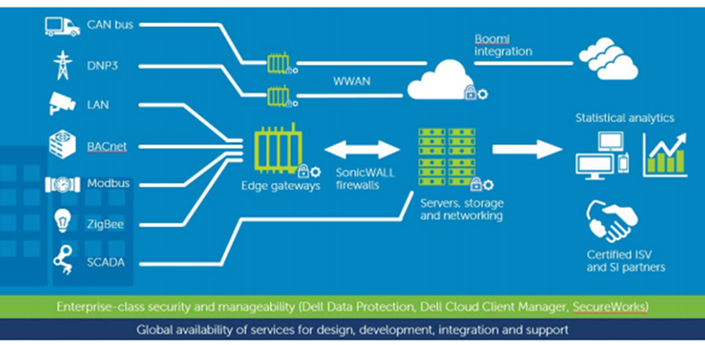 dell-oem-ssanetwork3-1