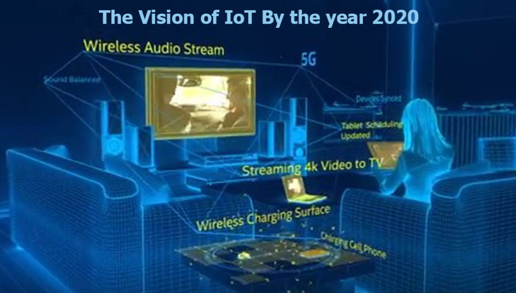 The Vision of IoT-ssanetwork-1